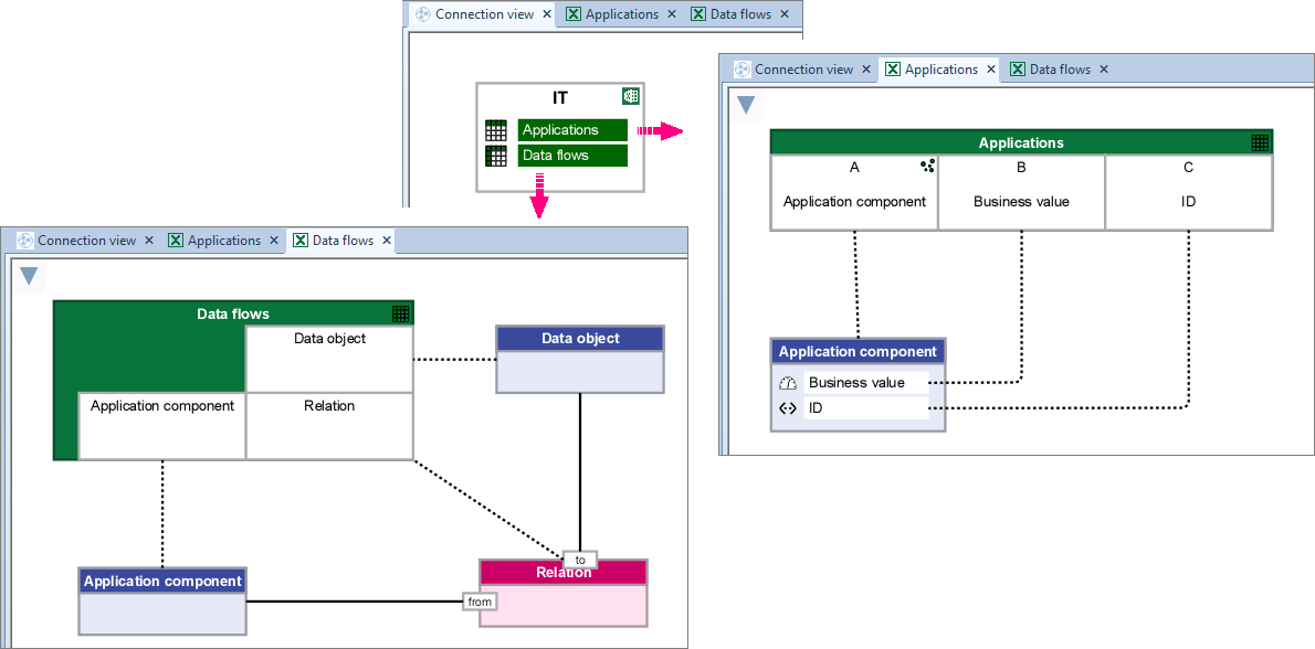 Model data exchange using BiZZdesign Connect - Support