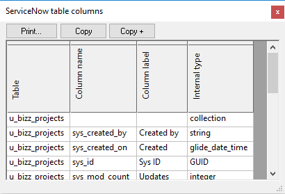 Viewing all possible columns of a ServiceNow table - Support